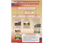 Стенды для кабинета истории России