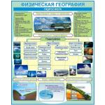 Стенд Физическая география - Гидросфера..