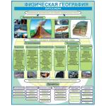 Стенд Физическая география - Литосфера, ..